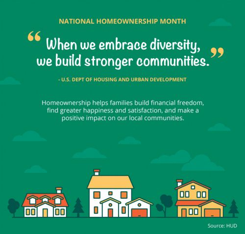 June is National Homeownership Month Benefits and Tips from NAR and HUD