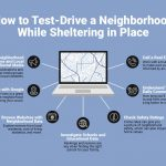 Good Tips on How to Test Drive and Learn about a neighborhood onlne without leaving your home