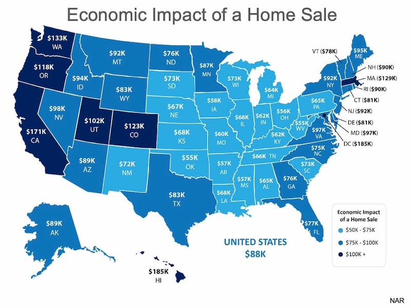 Economic Impact of Home Sale on Economy by State